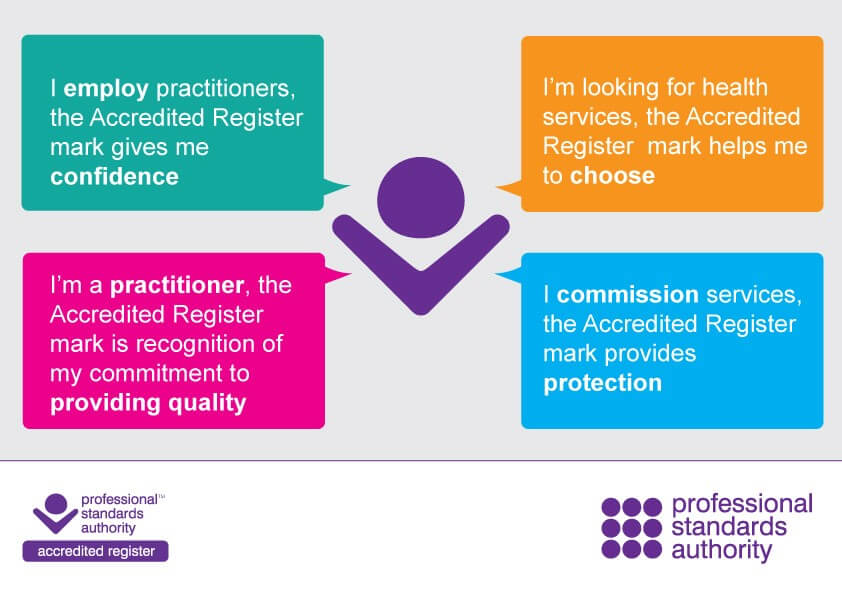 Save Face has announced its successful accreditation with the  Professional Standards Authority